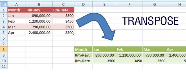 Excel Transpose