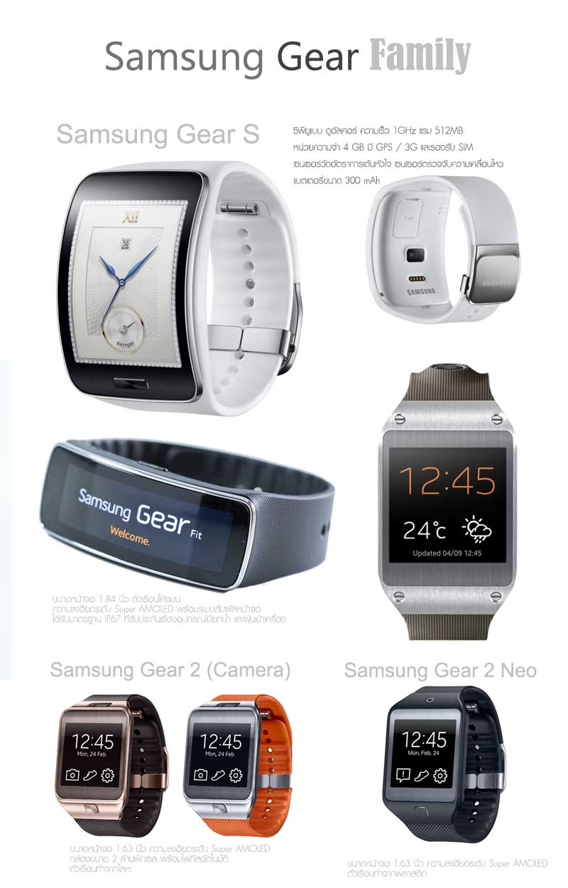 samsung-gear-family smartwatch