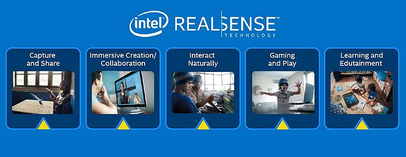 intel_realsense technology