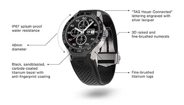 tag-heuer connnected