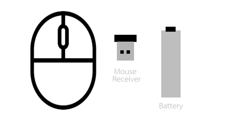 wireless mouse parts