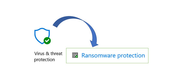 ransomware virus protection