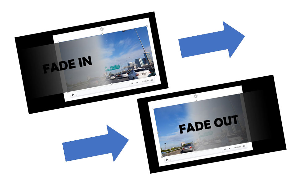 fade-in fade-out